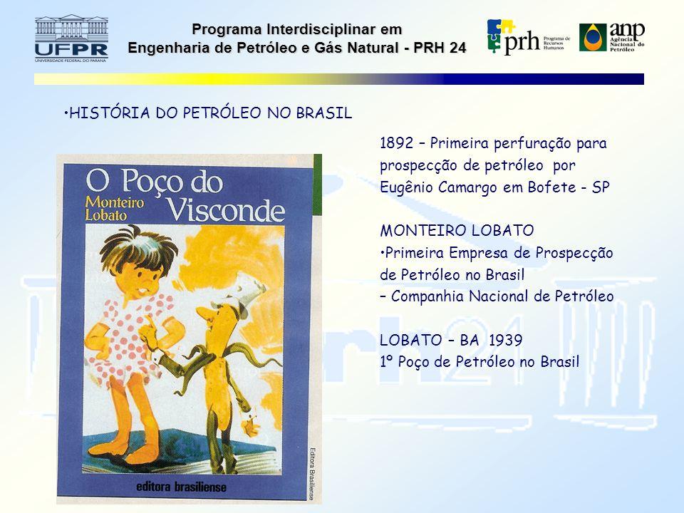 Programa Interdisciplinar em Engenharia de Petróleo e Gás Natural - PRH 24 1892 – Primeira perfuração para prospecção de petróleo por Eugênio Camargo em Bofete - SP MONTEIRO LOBATO Primeira Empresa de Prospecção de Petróleo no Brasil – Companhia Nacional de Petróleo LOBATO – BA 1939 1º Poço de Petróleo no Brasil HISTÓRIA DO PETRÓLEO NO BRASIL