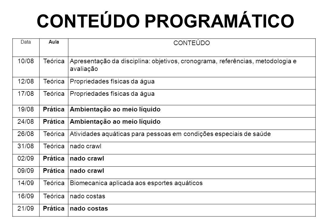 CONTEÚDO PROGRAMÁTICO DataAula CONTEÚDO 10/08TeóricaApresentação da disciplina: objetivos, cronograma, referências, metodologia e avaliação 12/08Teóri