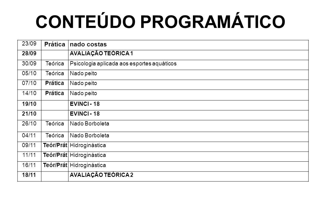 CONTEÚDO PROGRAMÁTICO 23/09 Práticanado costas 28/09AVALIAÇÃO TEÓRICA 1 30/09TeóricaPsicologia aplicada aos esportes aquáticos 05/10TeóricaNado peito