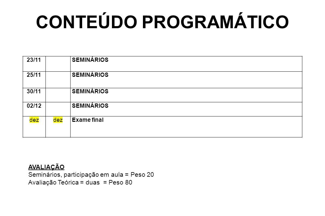 CONTEÚDO PROGRAMÁTICO 23/11SEMINÁRIOS 25/11SEMINÁRIOS 30/11SEMINÁRIOS 02/12SEMINÁRIOS dez Exame final AVALIAÇÃO Seminários, participação em aula = Pes