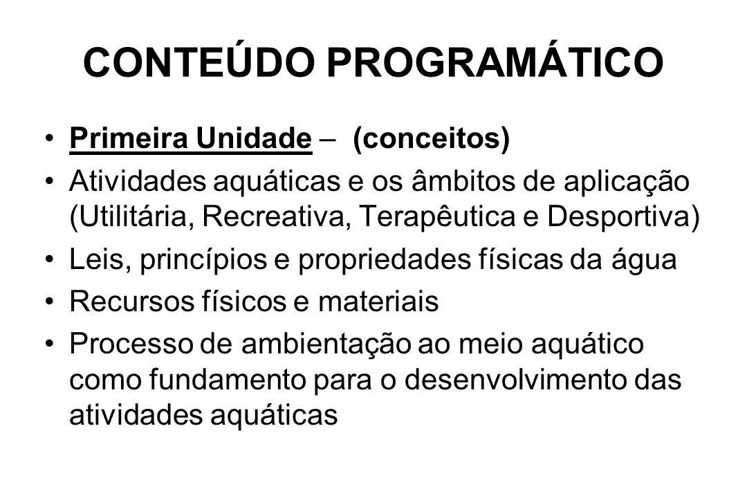 CONTEÚDO PROGRAMÁTICO Primeira Unidade – (conceitos) Atividades aquáticas e os âmbitos de aplicação (Utilitária, Recreativa, Terapêutica e Desportiva)