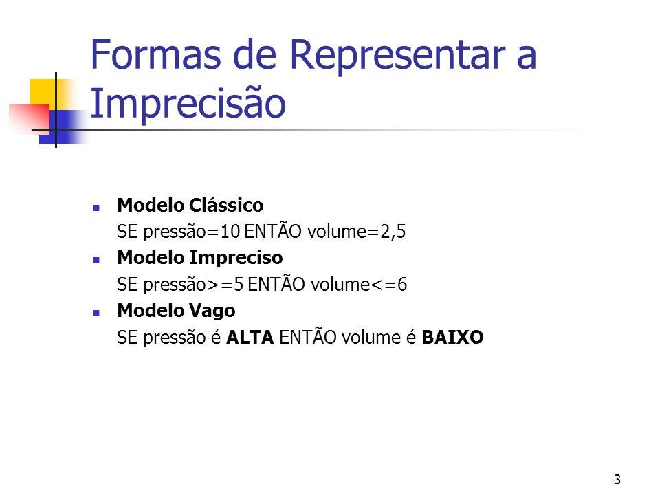 3 Formas de Representar a Imprecisão Modelo Clássico SE pressão=10 ENTÃO volume=2,5 Modelo Impreciso SE pressão>=5 ENTÃO volume<=6 Modelo Vago SE pres