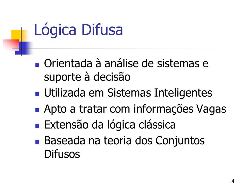 4 Lógica Difusa Orientada à análise de sistemas e suporte à decisão Utilizada em Sistemas Inteligentes Apto a tratar com informações Vagas Extensão da lógica clássica Baseada na teoria dos Conjuntos Difusos