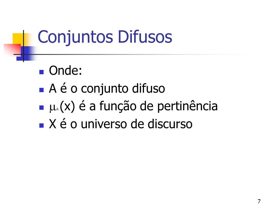 7 Conjuntos Difusos Onde: A é o conjunto difuso  A (x) é a função de pertinência X é o universo de discurso