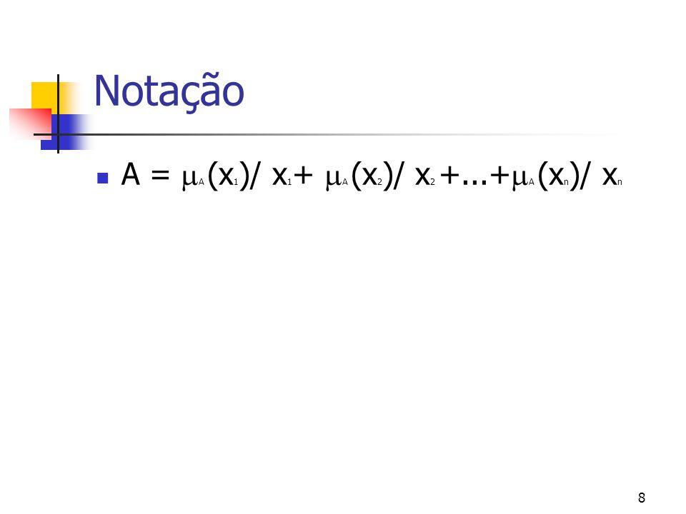 8 Notação A =  A (x 1 )/ x 1 +  A (x 2 )/ x 2 +...+  A (x n )/ x n