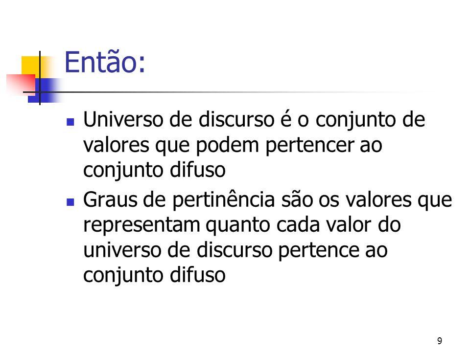 9 Então: Universo de discurso é o conjunto de valores que podem pertencer ao conjunto difuso Graus de pertinência são os valores que representam quant
