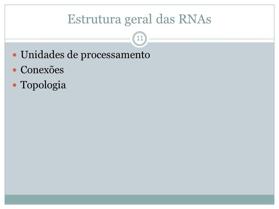 Estrutura geral das RNAs 11 Unidades de processamento Conexões Topologia