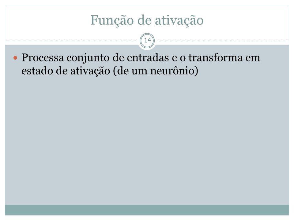 Função de ativação 14 Processa conjunto de entradas e o transforma em estado de ativação (de um neurônio)