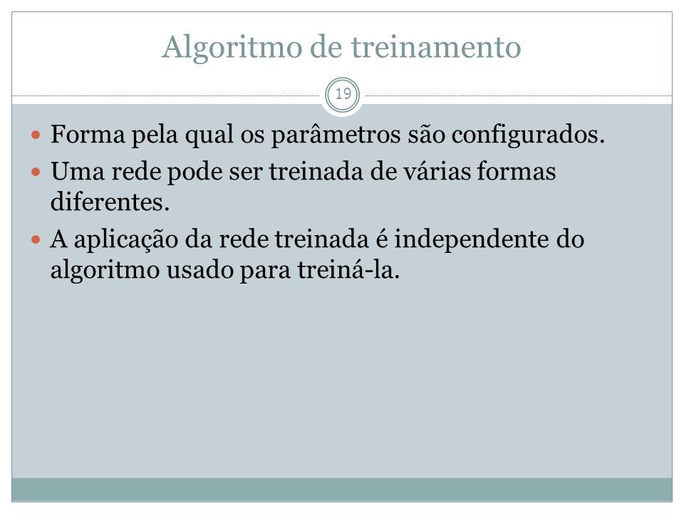 Algoritmo de treinamento 19 Forma pela qual os parâmetros são configurados. Uma rede pode ser treinada de várias formas diferentes. A aplicação da red