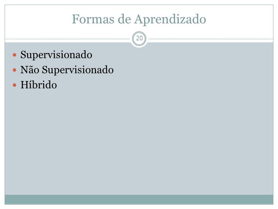 Formas de Aprendizado 20 Supervisionado Não Supervisionado Híbrido