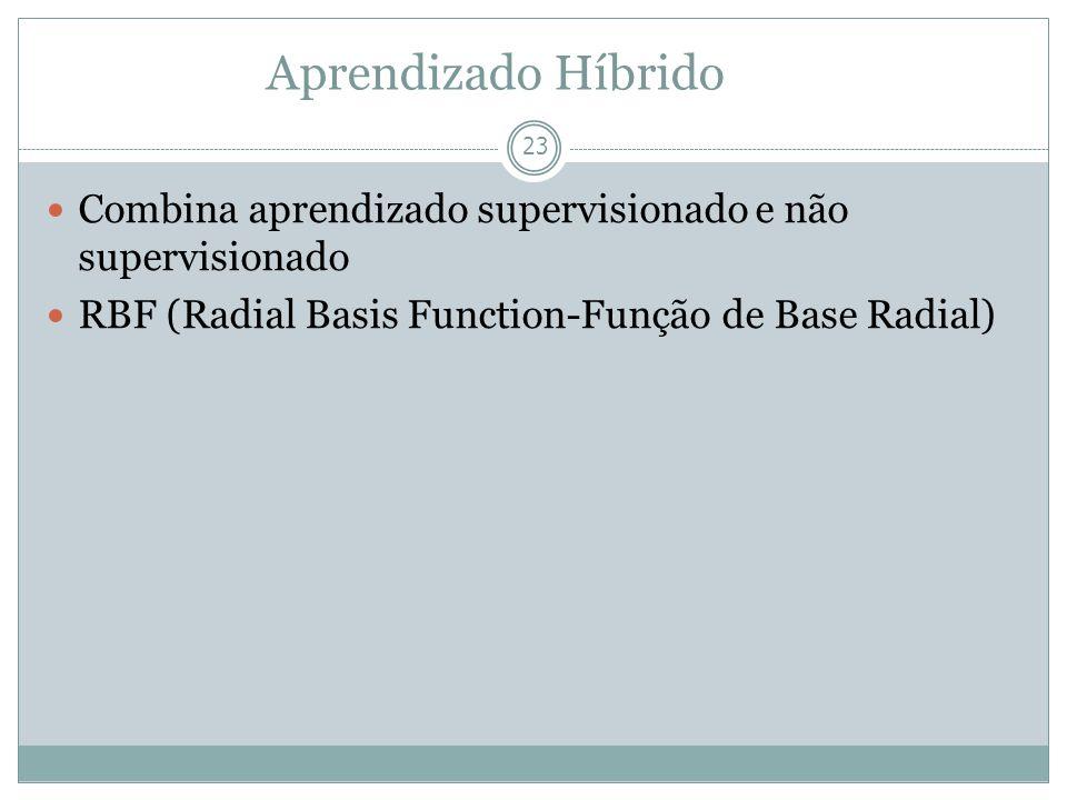 Aprendizado Híbrido 23 Combina aprendizado supervisionado e não supervisionado RBF (Radial Basis Function-Função de Base Radial)