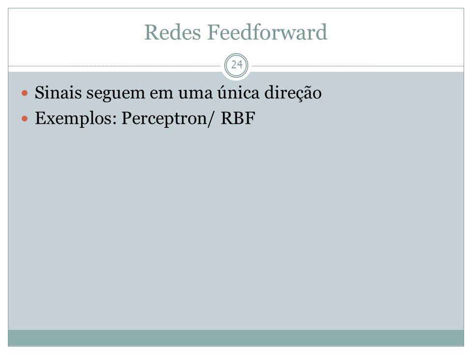 Redes Feedforward 24 Sinais seguem em uma única direção Exemplos: Perceptron/ RBF