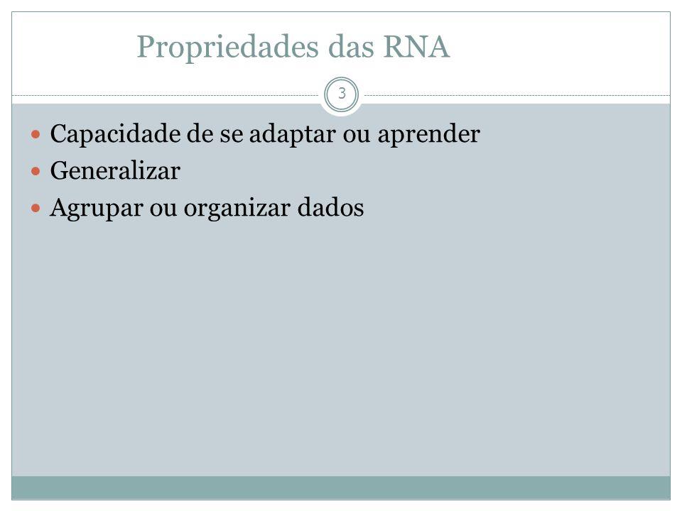 Propriedades das RNA 3 Capacidade de se adaptar ou aprender Generalizar Agrupar ou organizar dados