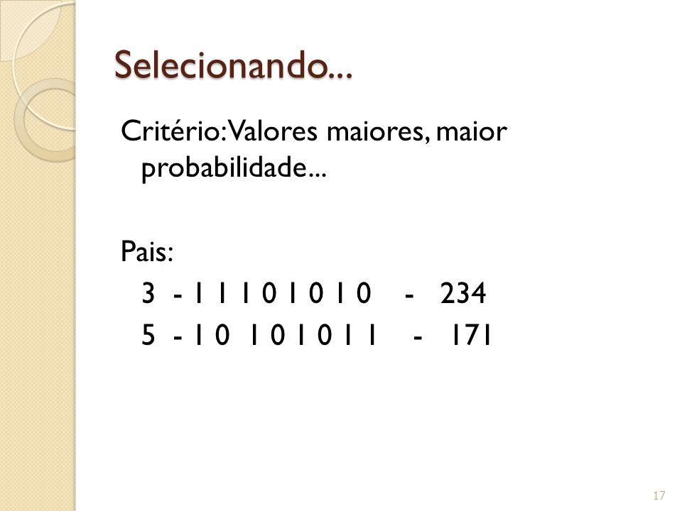 Selecionando... Critério: Valores maiores, maior probabilidade... Pais: 3 - 1 1 1 0 1 0 1 0 - 234 5 - 1 0 1 0 1 0 1 1 - 171 17