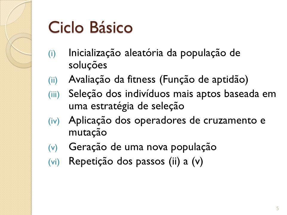 Ciclo Básico (i) Inicialização aleatória da população de soluções (ii) Avaliação da fitness (Função de aptidão) (iii) Seleção dos indivíduos mais apto