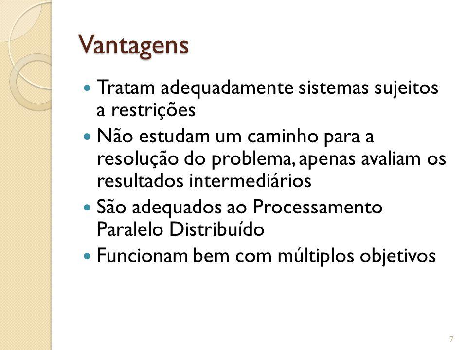 Vantagens Tratam adequadamente sistemas sujeitos a restrições Não estudam um caminho para a resolução do problema, apenas avaliam os resultados interm
