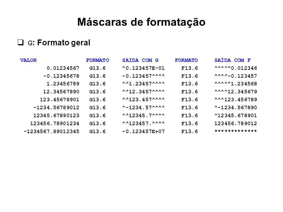 Máscaras de formatação  G : Formato geral VALOR FORMATO SAIDA COM G FORMATO SAÍDA COM F 0.01234567 G13.6 ^0.123457E-01 F13.6 ^^^^^0.012346 -0.1234567