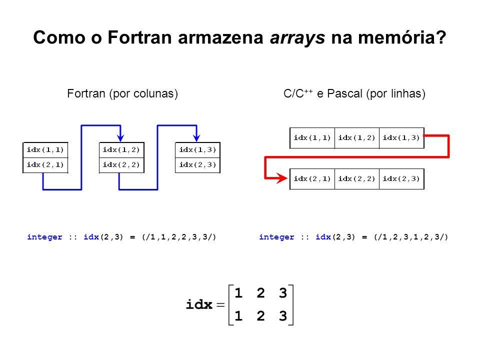 Como o Fortran armazena arrays na memória? integer :: idx(2,3) = (/1,2,3,1,2,3/)integer :: idx(2,3) = (/1,1,2,2,3,3/) Fortran (por colunas)C/C ++ e Pa