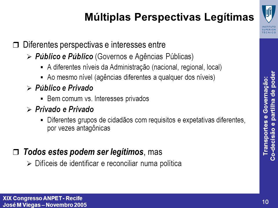 XIX Congresso ANPET - Recife José M Viegas – Novembro 2005 10 Transportes e Governação: Co-decisão e partilha de poder Múltiplas Perspectivas Legítima