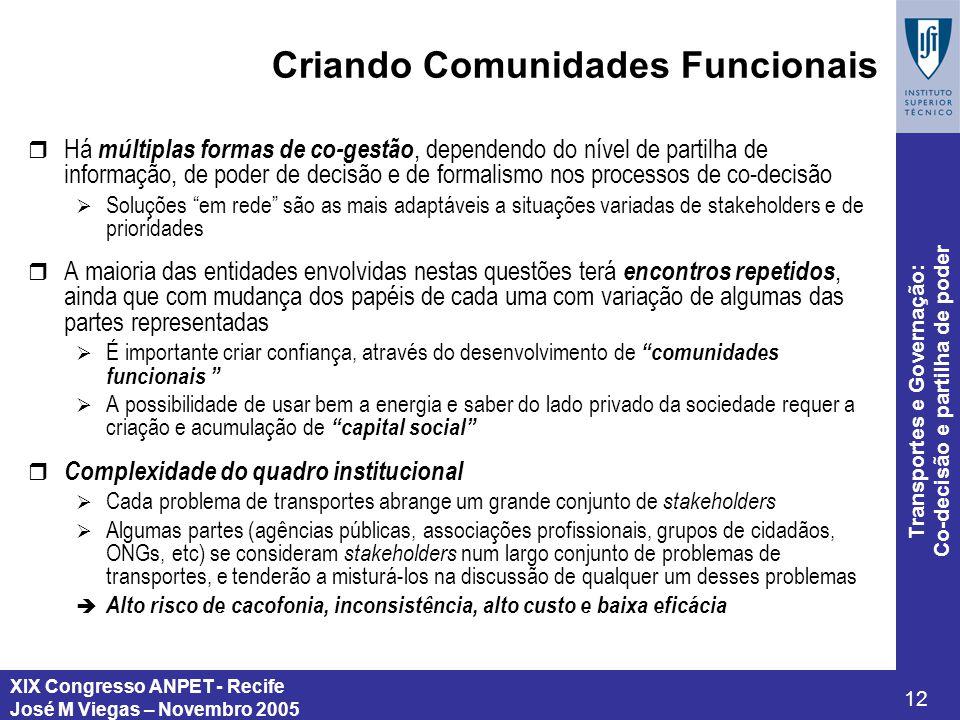 XIX Congresso ANPET - Recife José M Viegas – Novembro 2005 12 Transportes e Governação: Co-decisão e partilha de poder Criando Comunidades Funcionais