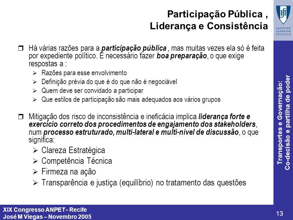 XIX Congresso ANPET - Recife José M Viegas – Novembro 2005 13 Transportes e Governação: Co-decisão e partilha de poder Participação Pública, Liderança