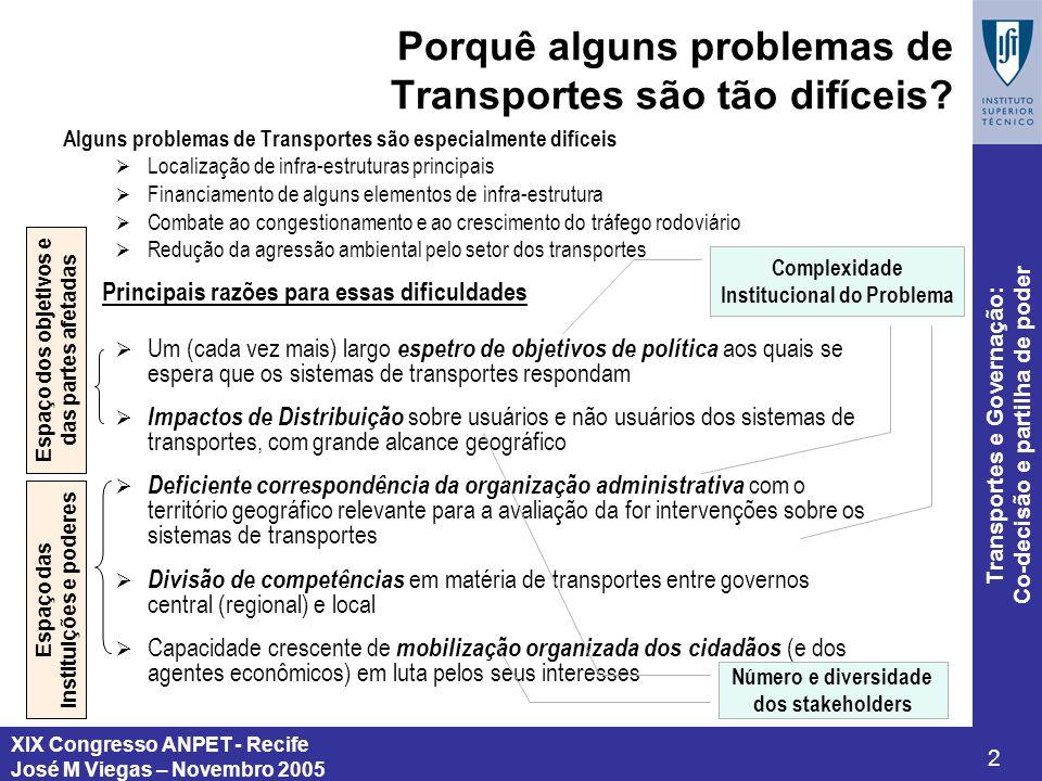XIX Congresso ANPET - Recife José M Viegas – Novembro 2005 2 Transportes e Governação: Co-decisão e partilha de poder Porquê alguns problemas de Trans