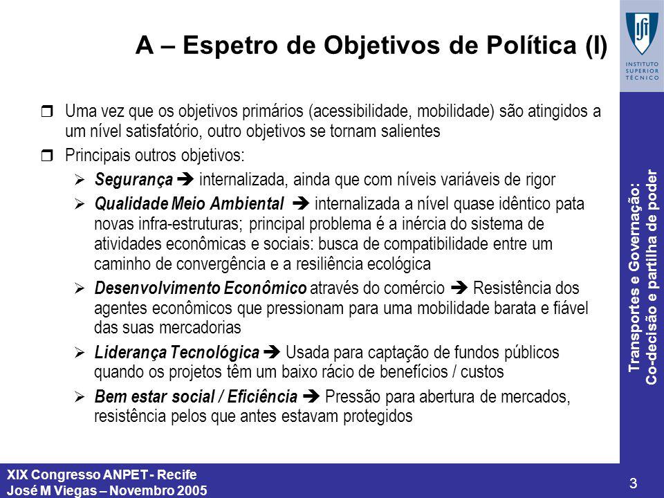 XIX Congresso ANPET - Recife José M Viegas – Novembro 2005 3 Transportes e Governação: Co-decisão e partilha de poder A – Espetro de Objetivos de Polí