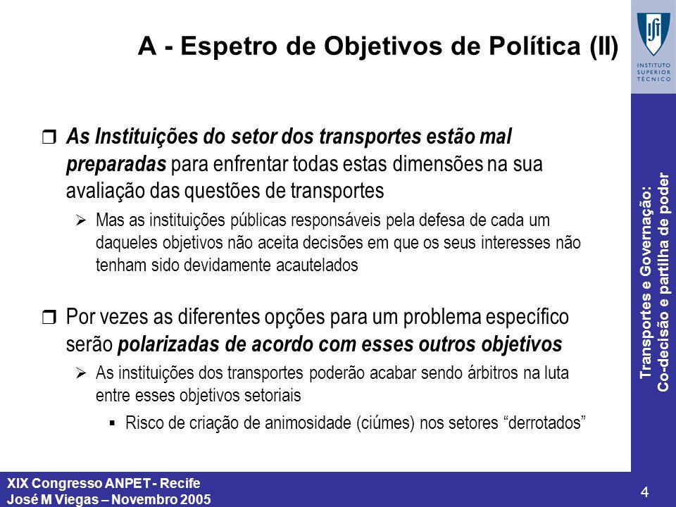 XIX Congresso ANPET - Recife José M Viegas – Novembro 2005 4 Transportes e Governação: Co-decisão e partilha de poder A - Espetro de Objetivos de Polí