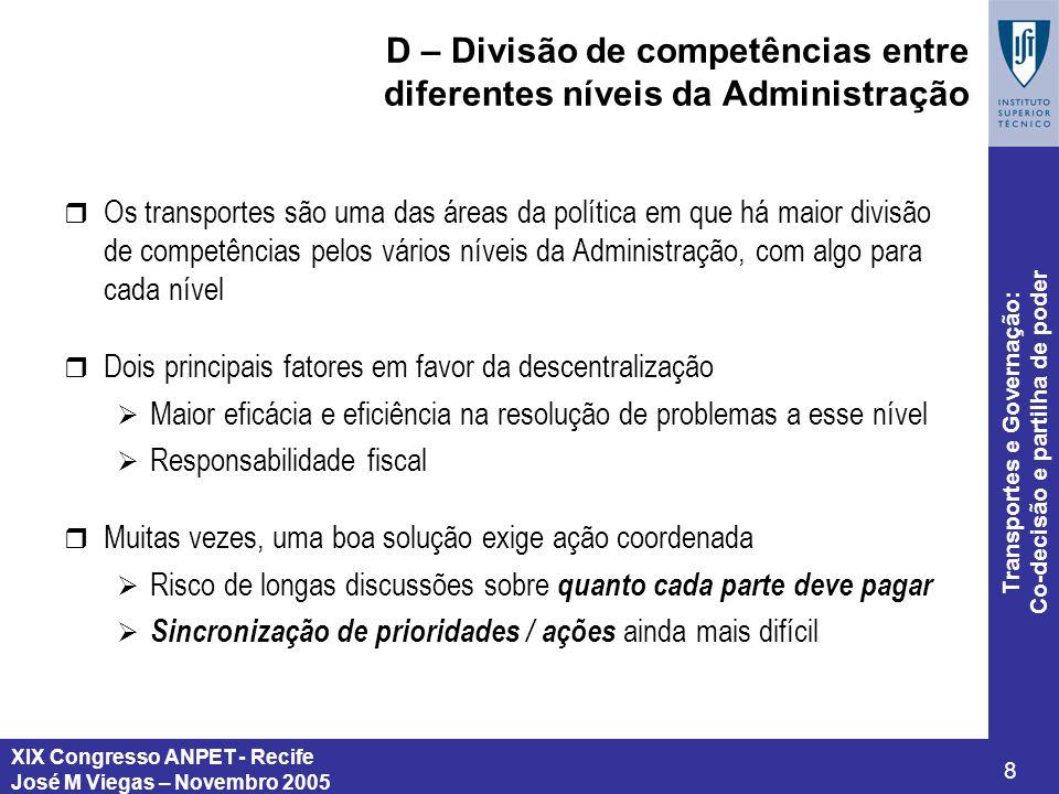 XIX Congresso ANPET - Recife José M Viegas – Novembro 2005 8 Transportes e Governação: Co-decisão e partilha de poder D – Divisão de competências entr
