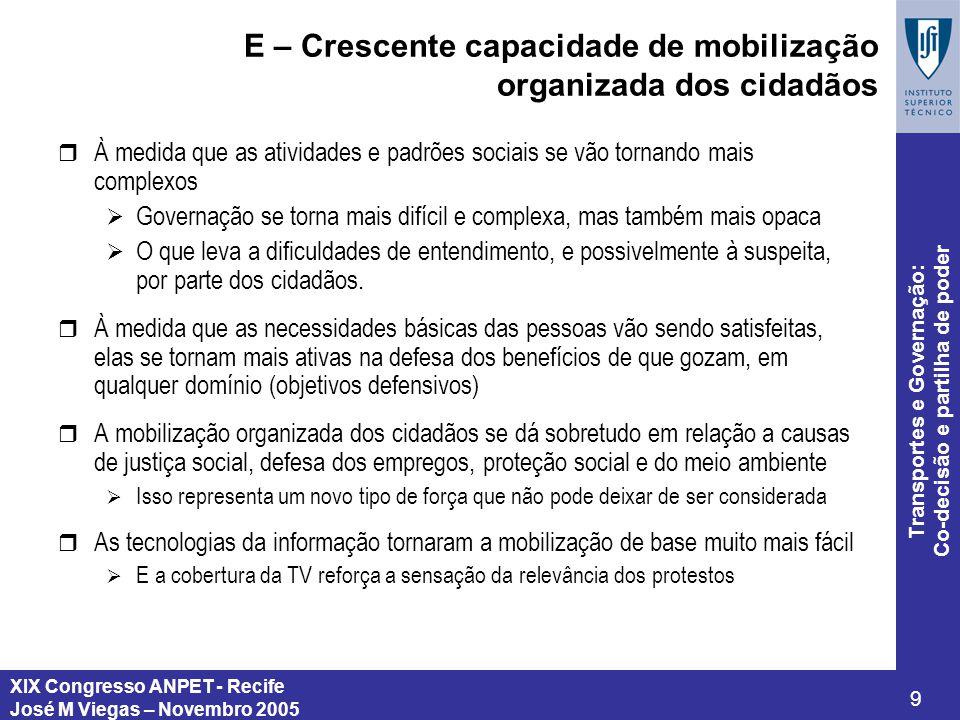 XIX Congresso ANPET - Recife José M Viegas – Novembro 2005 9 Transportes e Governação: Co-decisão e partilha de poder E – Crescente capacidade de mobi