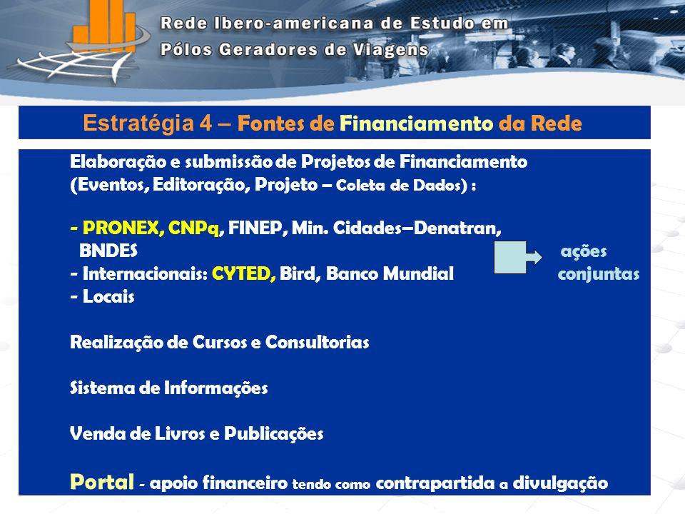 Programa de Engenharia de Transportes - COPPE/UFRJ12 Elaboração e submissão de Projetos de Financiamento (Eventos, Editoração, Projeto – Coleta de Dad