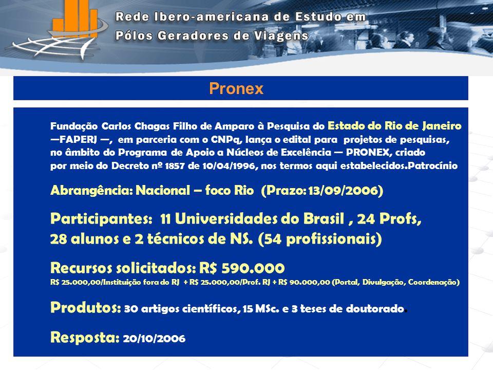 Programa de Engenharia de Transportes - COPPE/UFRJ14 Fundação Carlos Chagas Filho de Amparo à Pesquisa do Estado do Rio de Janeiro —FAPERJ —, em parce