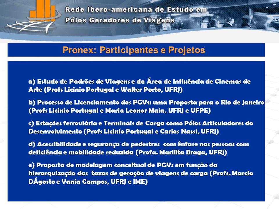 Programa de Engenharia de Transportes - COPPE/UFRJ15 a) Estudo de Padrões de Viagens e da Área de Influência de Cinemas de Arte (Profs Licinio Portuga