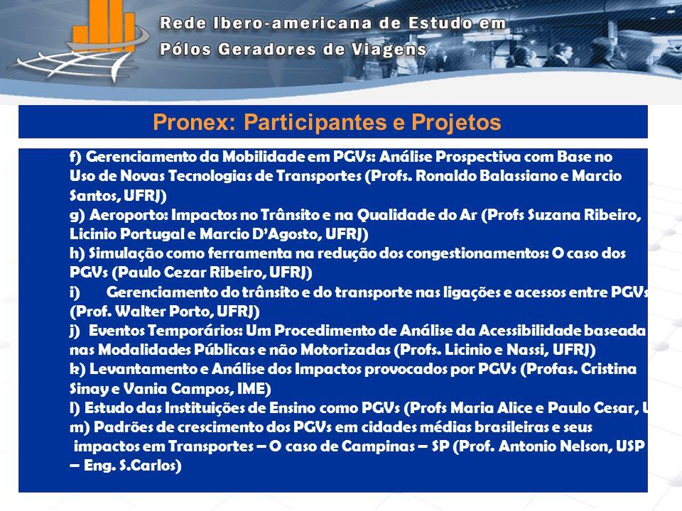 Programa de Engenharia de Transportes - COPPE/UFRJ16 f) Gerenciamento da Mobilidade em PGVs: Análise Prospectiva com Base no Uso de Novas Tecnologias