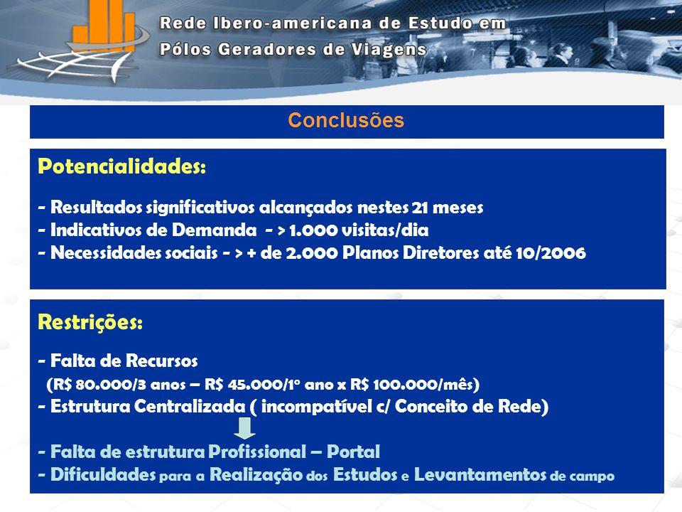 Programa de Engenharia de Transportes - COPPE/UFRJ18 Restrições: - Falta de Recursos (R$ 80.000/3 anos – R$ 45.000/1 o ano x R$ 100.000/mês) - Estrutu