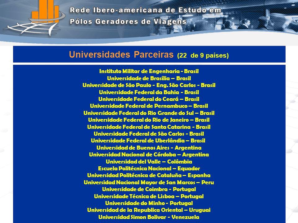Programa de Engenharia de Transportes - COPPE/UFRJ2 Instituto Militar de Engenharia - Brasil Universidade de Brasília – Brasil Universidade de São Pau