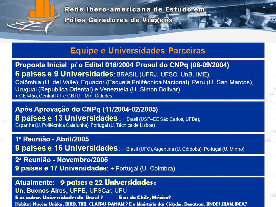 Programa de Engenharia de Transportes - COPPE/UFRJ3 Proposta Inicial p/ o Edital 016/2004 Prosul do CNPq (08-09/2004) 6 países e 9 Universidades : BRA