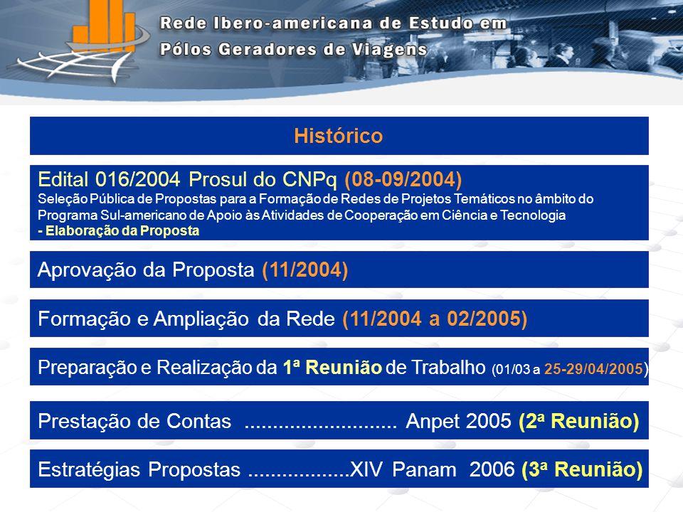 Programa de Engenharia de Transportes - COPPE/UFRJ4 Edital 016/2004 Prosul do CNPq (08-09/2004) Seleção Pública de Propostas para a Formação de Redes
