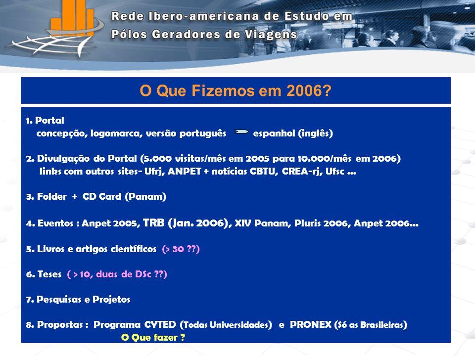 Programa de Engenharia de Transportes - COPPE/UFRJ8 1. Portal concepção, logomarca, versão português espanhol (inglês) 2. Divulgação do Portal (5.000