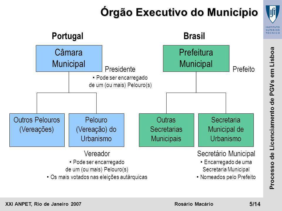 XXI ANPET, Rio de Janeiro 2007Rosário Macário5/14 Processo de Licenciamento de PGVs em Lisboa Câmara Municipal Prefeitura Municipal Pelouro (Vereação)