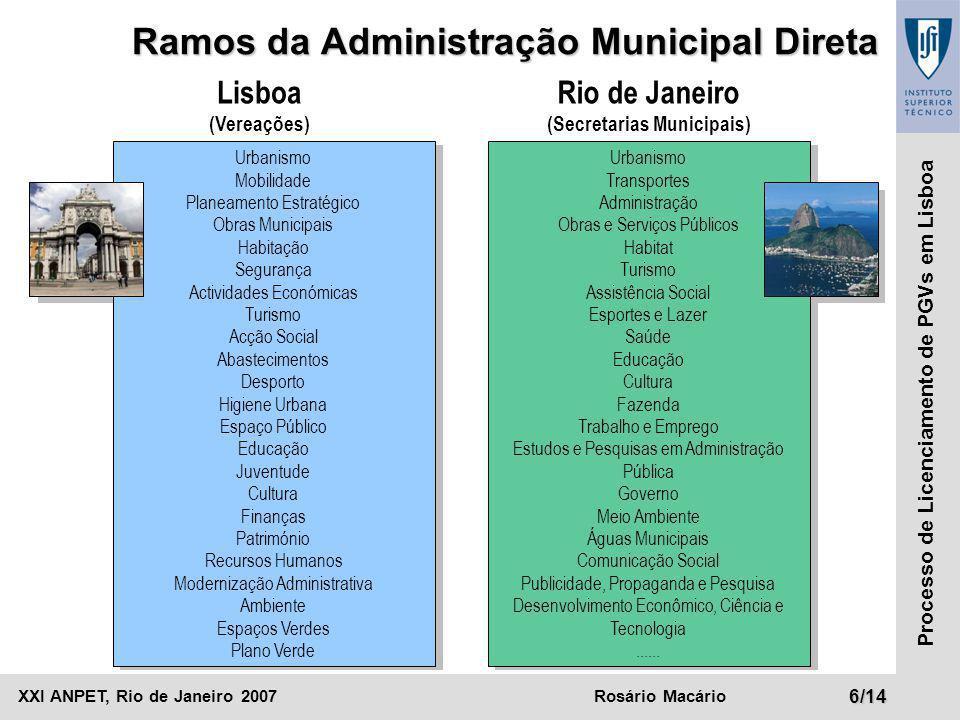 XXI ANPET, Rio de Janeiro 2007Rosário Macário7/14 Processo de Licenciamento de PGVs em Lisboa Pelouro (Vereação) do Urbanismo Direcção Municipal de Gestão Urbanística Direcção Municipal de Planeamento Urbano Direcção Municipal de Conservação e Reabilitação Urbana Departamento de Planeamento Estratégico Departamentos de Gestão Urbanística Câmara Municipal Urbanismo - Apreciação de projetos convencionais Departamento de Proj.