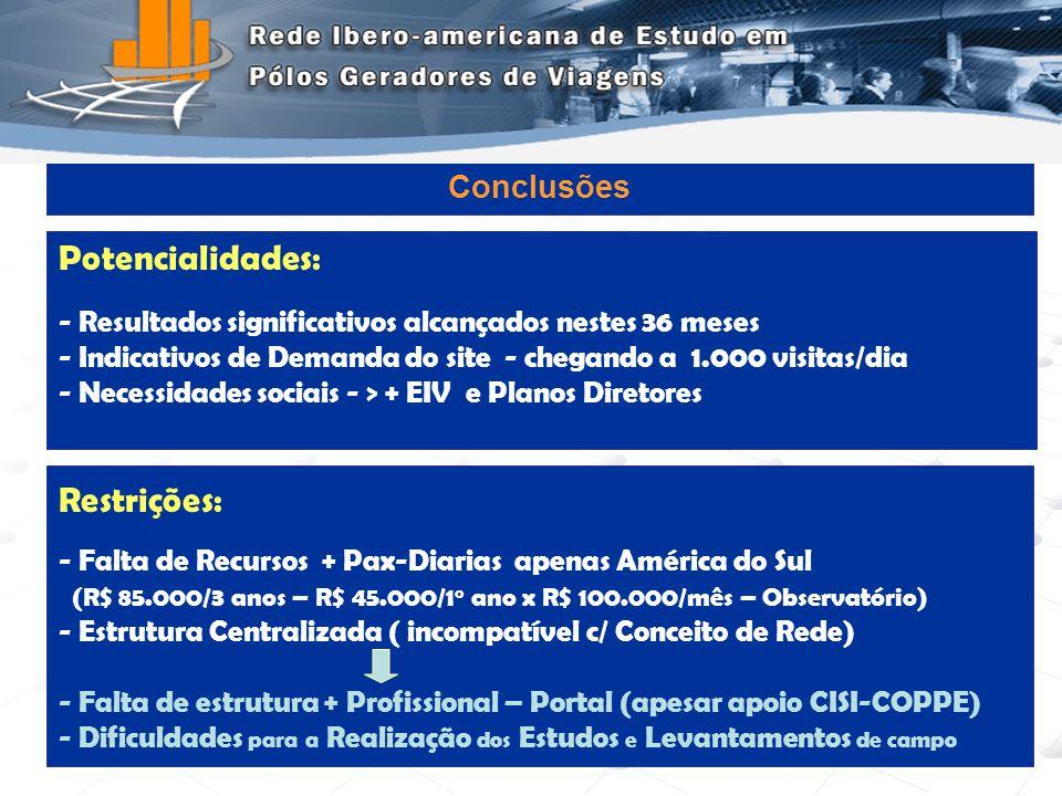 Programa de Engenharia de Transportes - COPPE/UFRJ14 Restrições: - Falta de Recursos + Pax-Diarias apenas América do Sul (R$ 85.000/3 anos – R$ 45.000