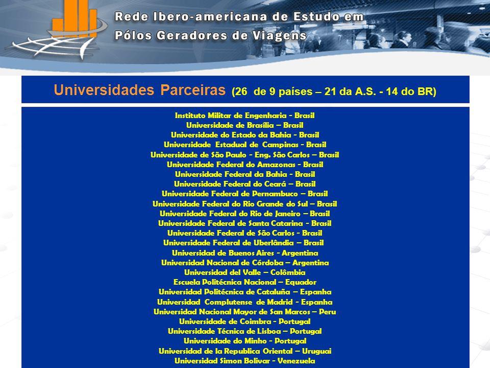 Programa de Engenharia de Transportes - COPPE/UFRJ3 Instituto Militar de Engenharia - Brasil Universidade de Brasília – Brasil Universidade do Estado da Bahia - Brasil Universidade Estadual de Campinas - Brasil Universidade de São Paulo - Eng.