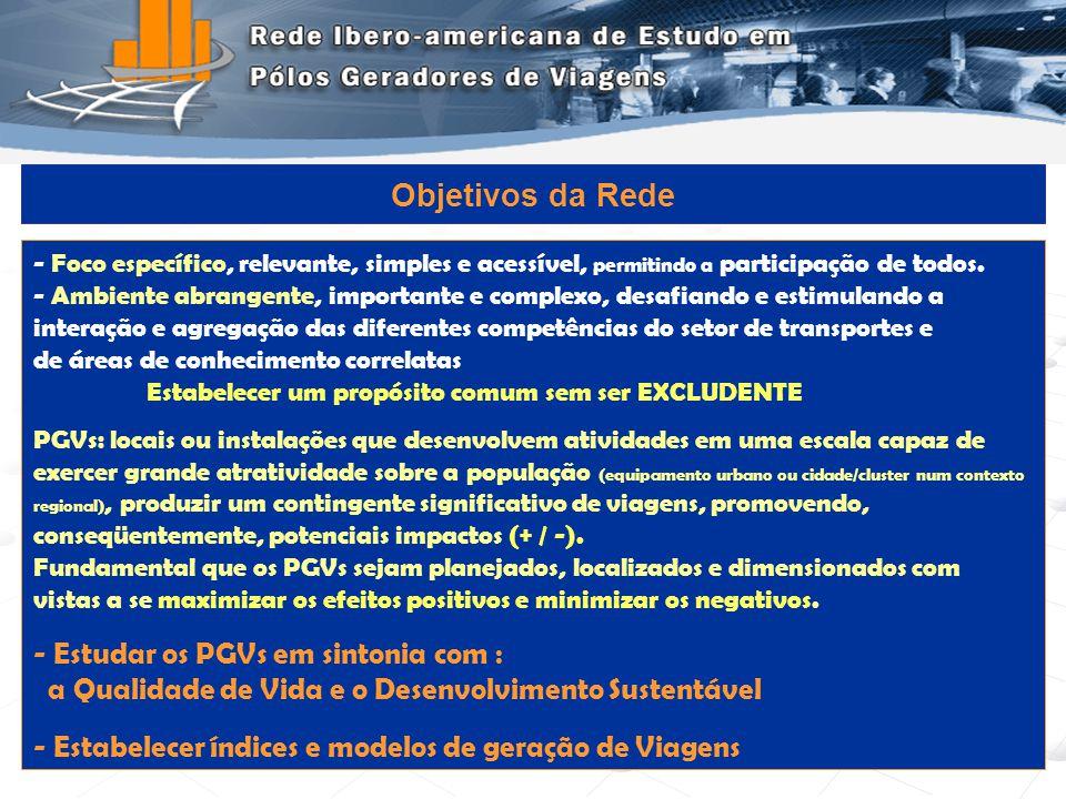 Programa de Engenharia de Transportes - COPPE/UFRJ6 1.Site Concepção Implementação Manutenção e Atualização (Contribuição de TODOS) Aperfeiçoamento : Lay-out Imagens e dinâmica Versão português espanhol (inglês) ~ 420.000 visitas 5.000 – 9.000 por mês (2005) - 10.000 - 15.000 (2006) - Junho Dez 17.000 (2007) O Que Fizemos no Triênio 2005 a 2007?