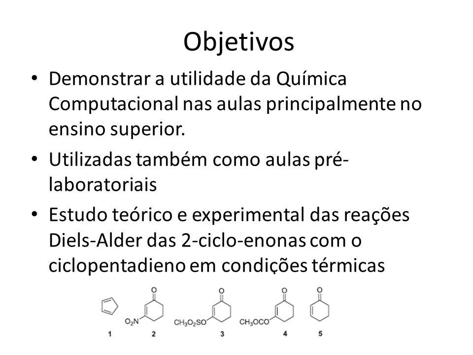 Objetivos Demonstrar a utilidade da Química Computacional nas aulas principalmente no ensino superior.