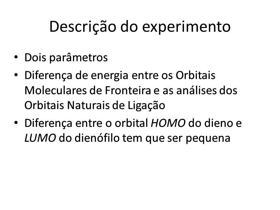 Descrição do experimento Dois parâmetros Diferença de energia entre os Orbitais Moleculares de Fronteira e as análises dos Orbitais Naturais de Ligação Diferença entre o orbital HOMO do dieno e LUMO do dienófilo tem que ser pequena Dois parâmetros Diferença de energia entre os Orbitais Moleculares de Fronteira e as análises dos Orbitais Naturais de Ligação Diferença entre o orbital HOMO do dieno e LUMO do dienófilo tem que ser pequena