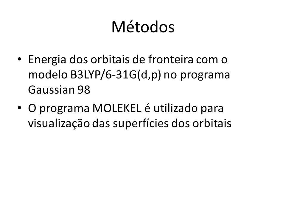 Métodos Energia dos orbitais de fronteira com o modelo B3LYP/6-31G(d,p) no programa Gaussian 98 O programa MOLEKEL é utilizado para visualização das superfícies dos orbitais