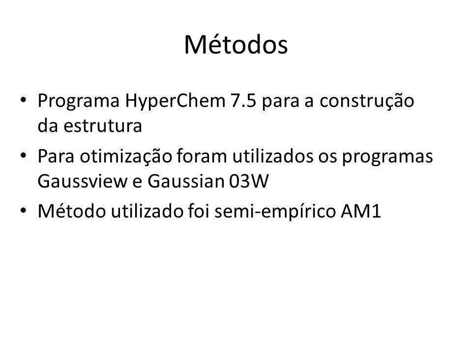 Métodos Programa HyperChem 7.5 para a construção da estrutura Para otimização foram utilizados os programas Gaussview e Gaussian 03W Método utilizado foi semi-empírico AM1