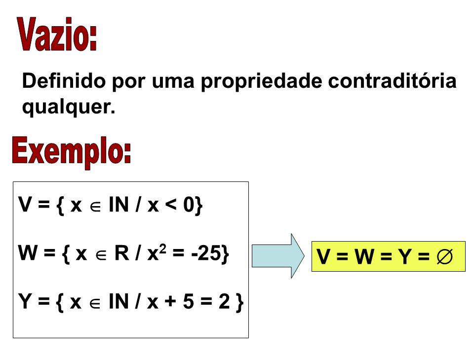 A B = { x / x  A e X  B} A = {1, 2, 3} B = {3, 4, 5} A B = {3}