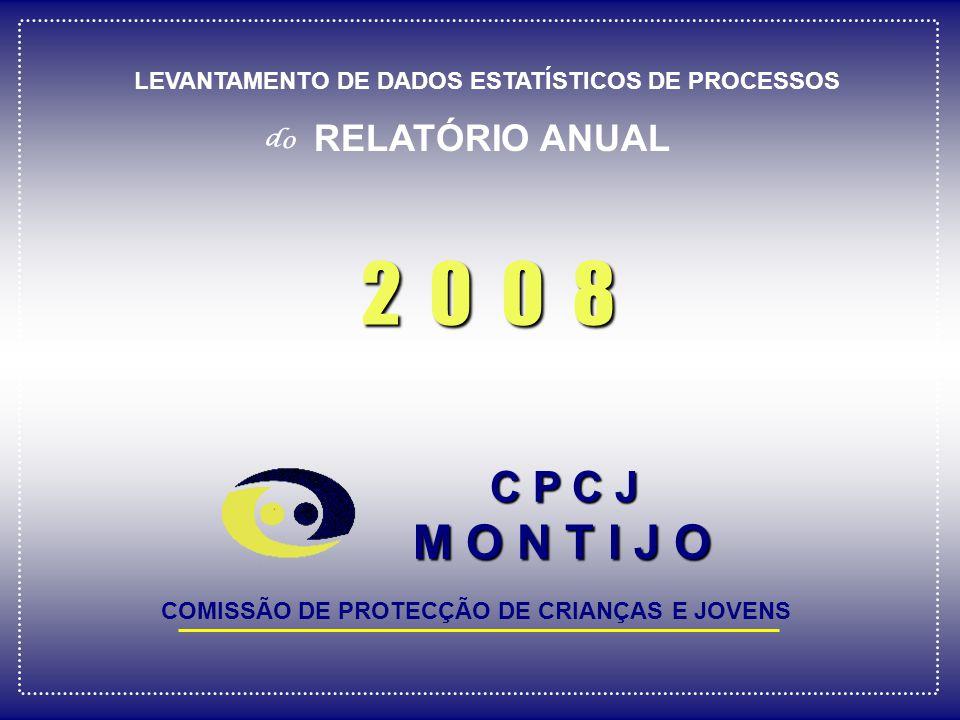 A R Q U I V A M E N T O DADOS DE PROCESSOS ANO 2008 COMISSÃO DE PROTECÇÃO DE CRIANÇAS E JOVENS DE MONTIJO REMETIDOS ( ARQUIVADOS NESTA CPCJ )